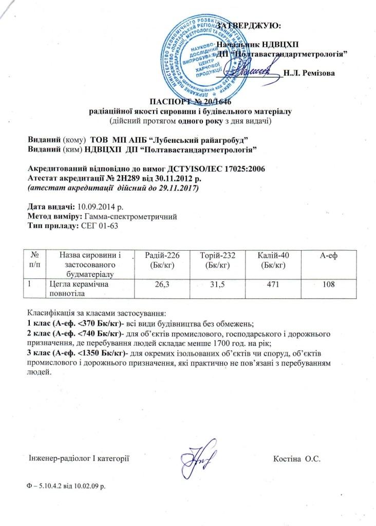 Паспорт радиационного качества кирпича М100 Лубны